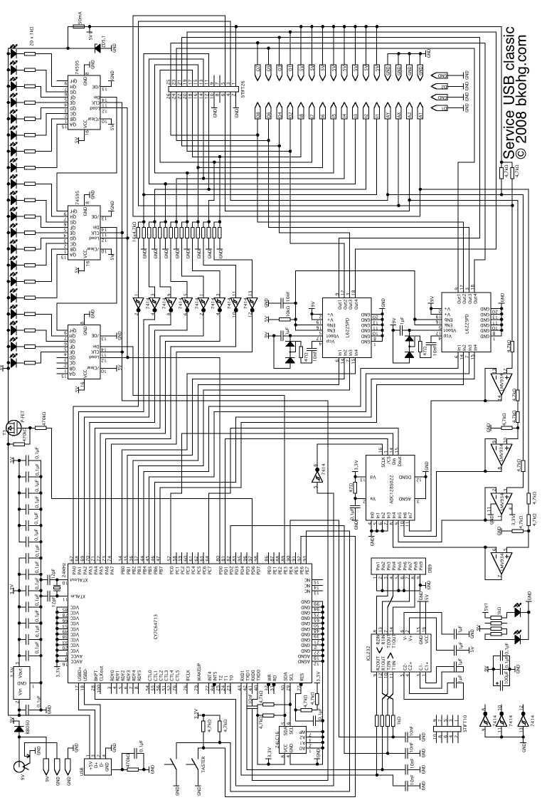 Service USB classic | Bönig und Kallenbach oHG